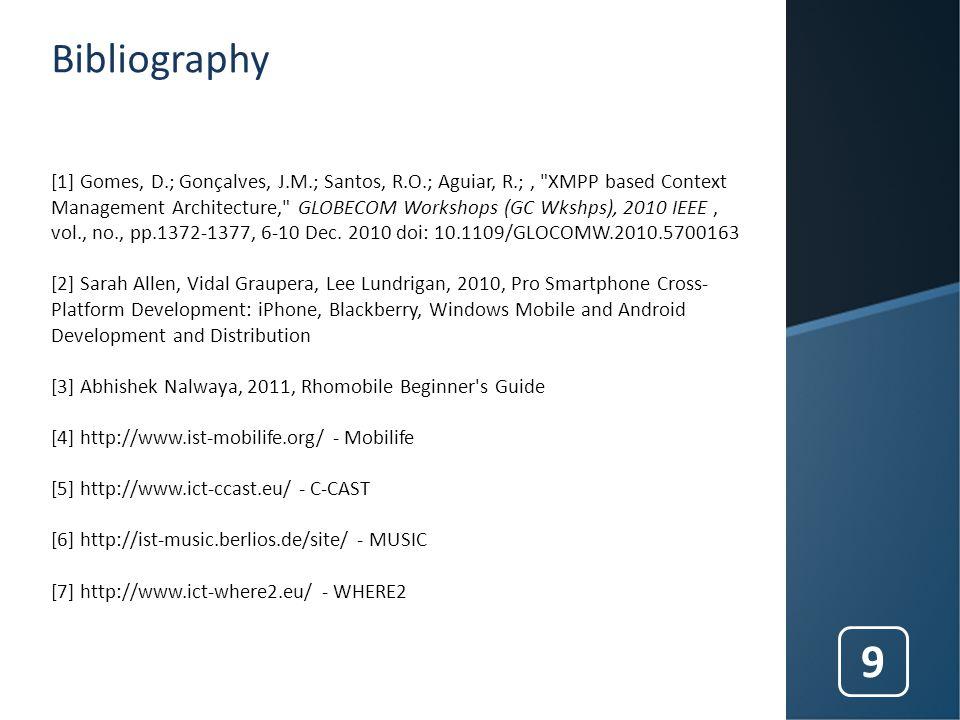 Bibliography [1] Gomes, D.; Gonçalves, J.M.; Santos, R.O.; Aguiar, R.;, XMPP based Context Management Architecture, GLOBECOM Workshops (GC Wkshps), 2010 IEEE, vol., no., pp.1372-1377, 6-10 Dec.