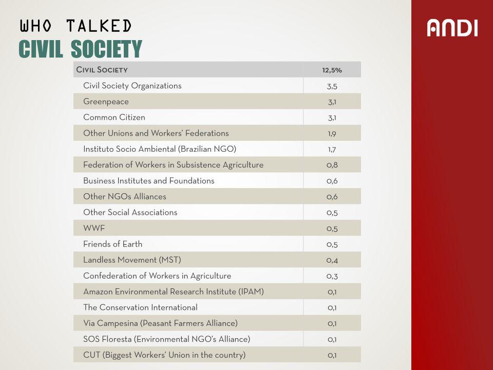 CIVIL SOCIETY WHO TALKED