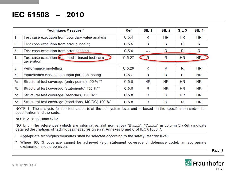 © Fraunhofer FIRST Page 13 IEC 61508 – 2010