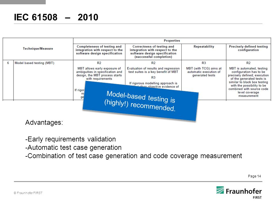 © Fraunhofer FIRST Page 14 IEC 61508 – 2010 Advantages: -Early requirements validation -Automatic test case generation -Combination of test case generation and code coverage measurement Model-based testing is (highly!) recommended.