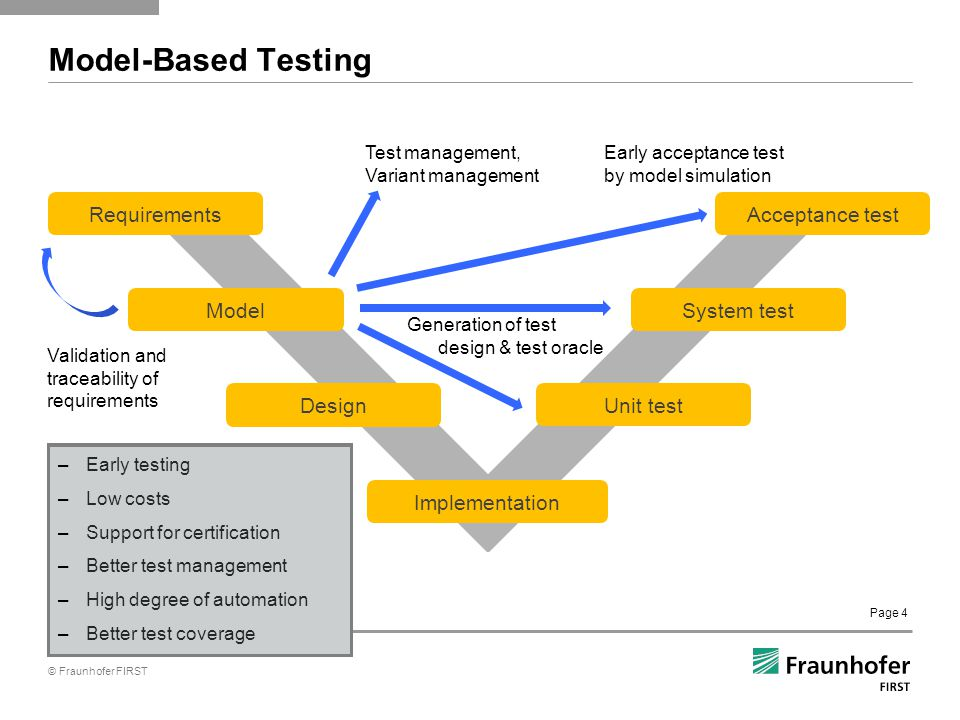 © Fraunhofer FIRST Page 4 –Early testing –Low costs –Support for certification –Early testing –Low costs –Support for certification –Better test management –Early testing –Low costs –Support for certification –Better test management –High degree of automation –Better test coverage Model-Based Testing Requirements Model Implementation Unit test System test Acceptance test Validation and traceability of requirements Generation of test design & test oracle Early acceptance test by model simulation Design Test management, Variant management