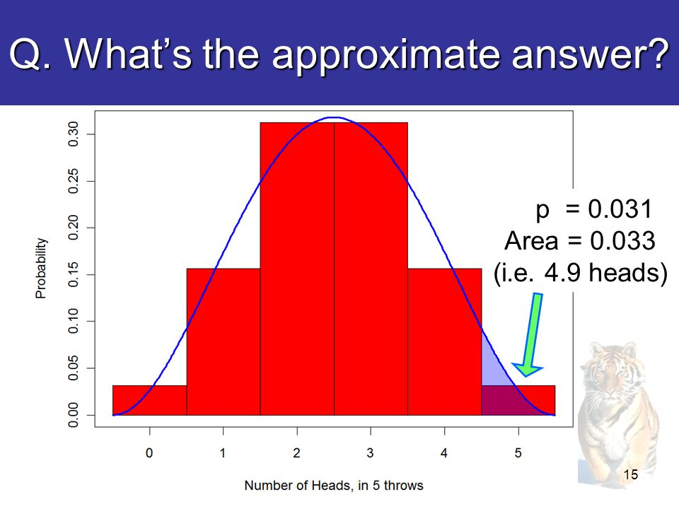 Q. What's the approximate answer 15 p = 0.031 Area = 0.033 (i.e. 4.9 heads)