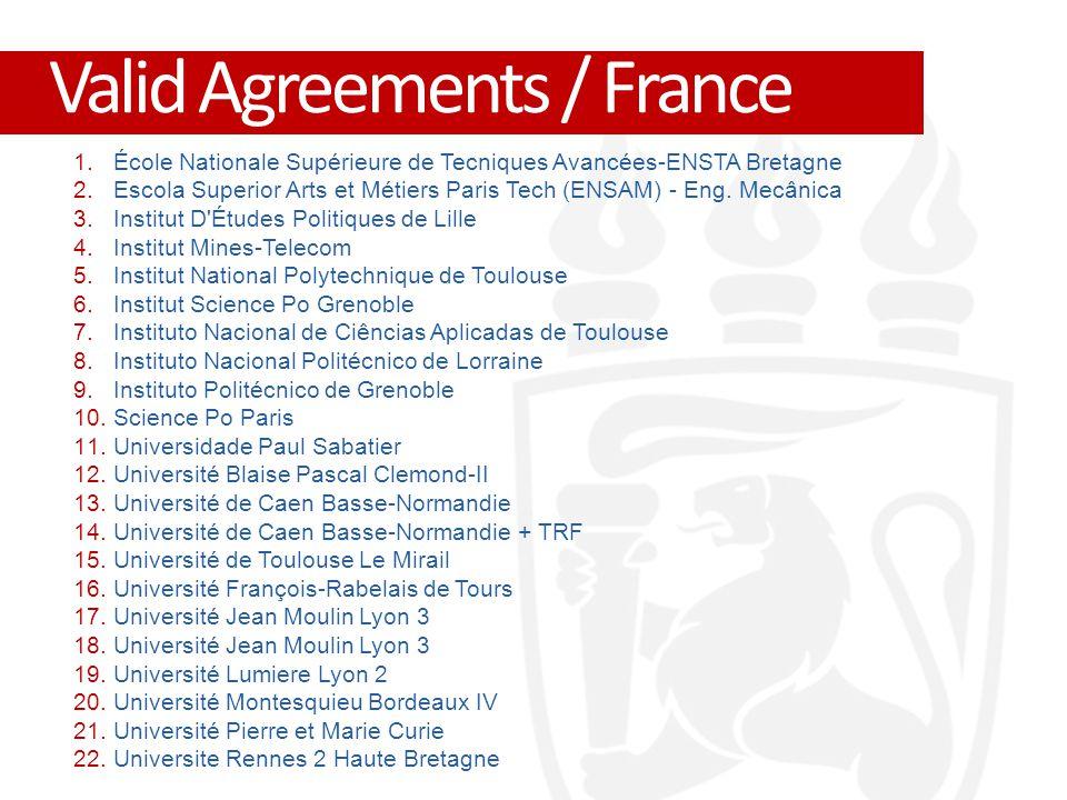 Valid Agreements / France 1.École Nationale Supérieure de Tecniques Avancées-ENSTA Bretagne 2.Escola Superior Arts et Métiers Paris Tech (ENSAM) - Eng.