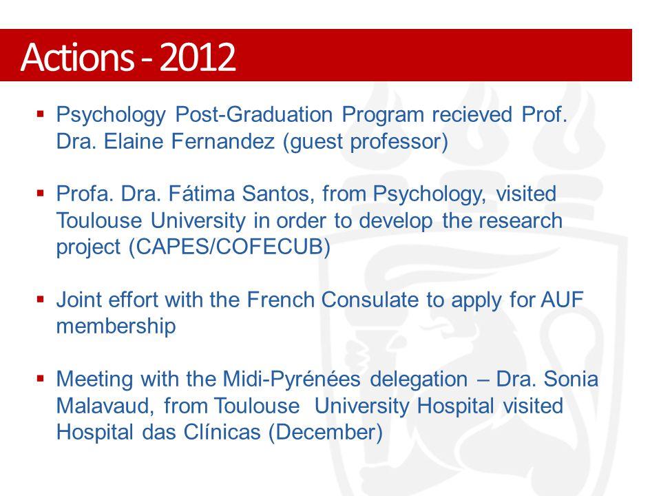 Ações - 2012  Psychology Post-Graduation Program recieved Prof.