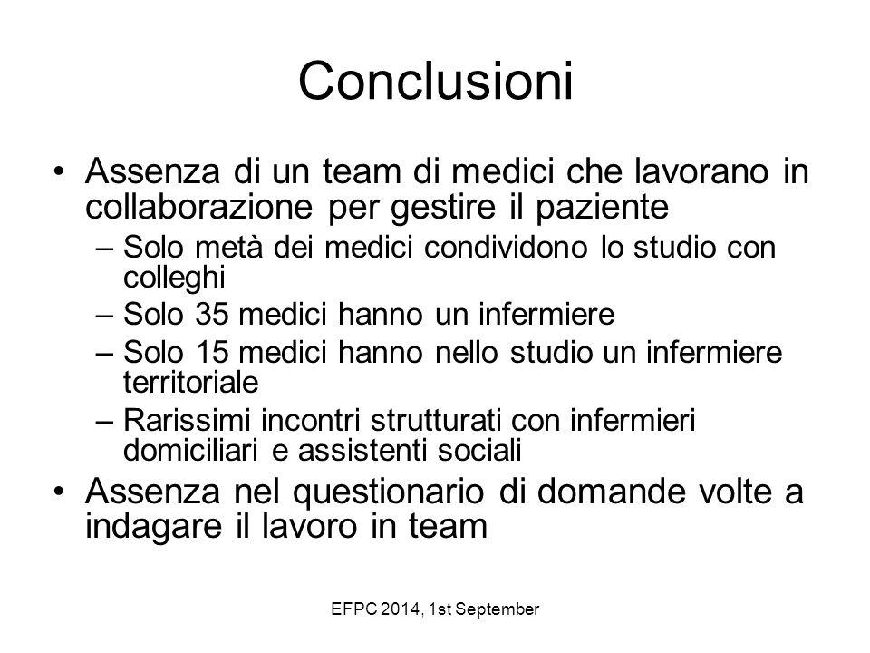 EFPC 2014, 1st September Conclusioni Assenza di un team di medici che lavorano in collaborazione per gestire il paziente –Solo metà dei medici condivi