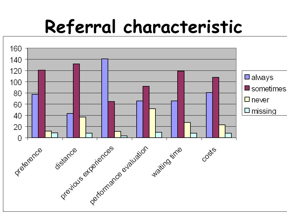 EFPC 2014, 1st September Referral characteristic