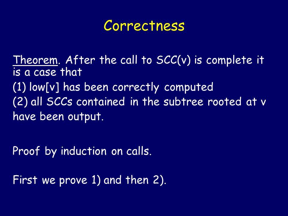 Correctness Theorem.