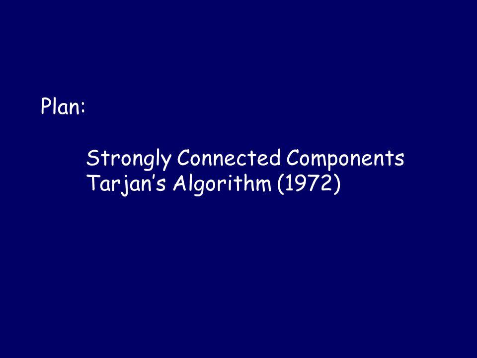 The Algorithm FG ABC H D I E 1/12/23/3 4/45/55/2 4/2 3/2 Vertex labels dfs/low 6/6 7/7 8/89/9 8/79/7 6/1 I: low = dfs pop dfs(v)≥7 Store vertices on a stack as you run DFS 7/77/7 C on stack 2/1 C: low = dfs pop dfs(v)≥1