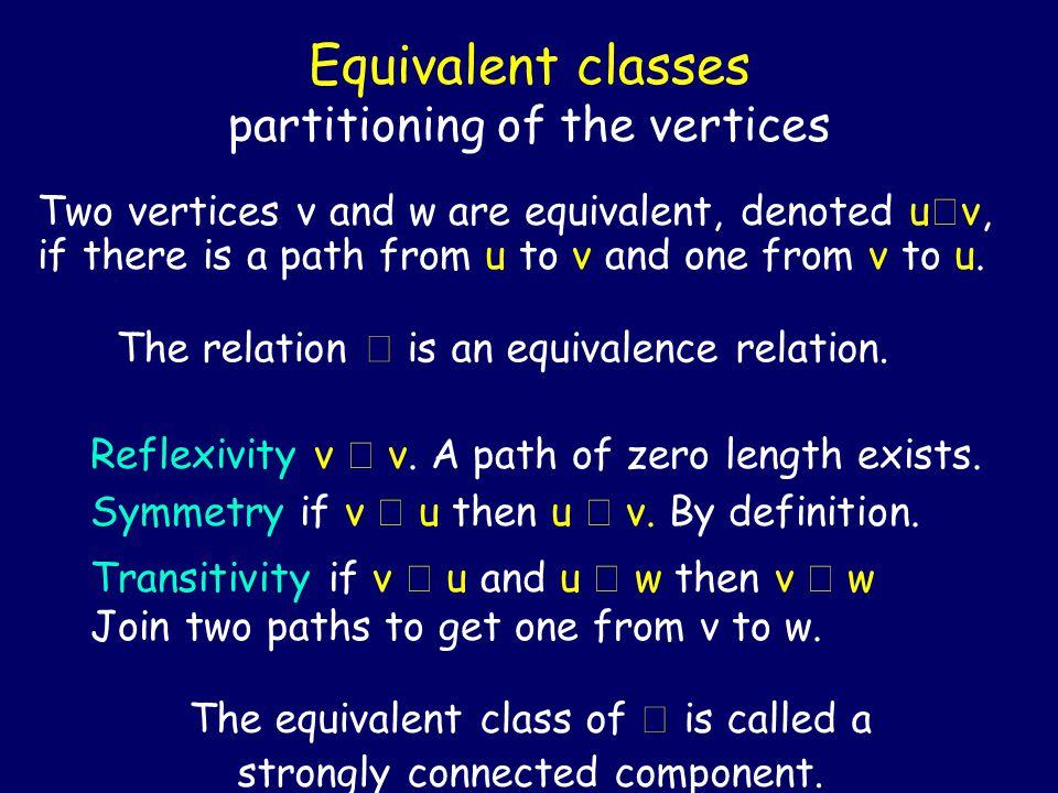 DAG of SCCs Choose one vertex per equivalent class.