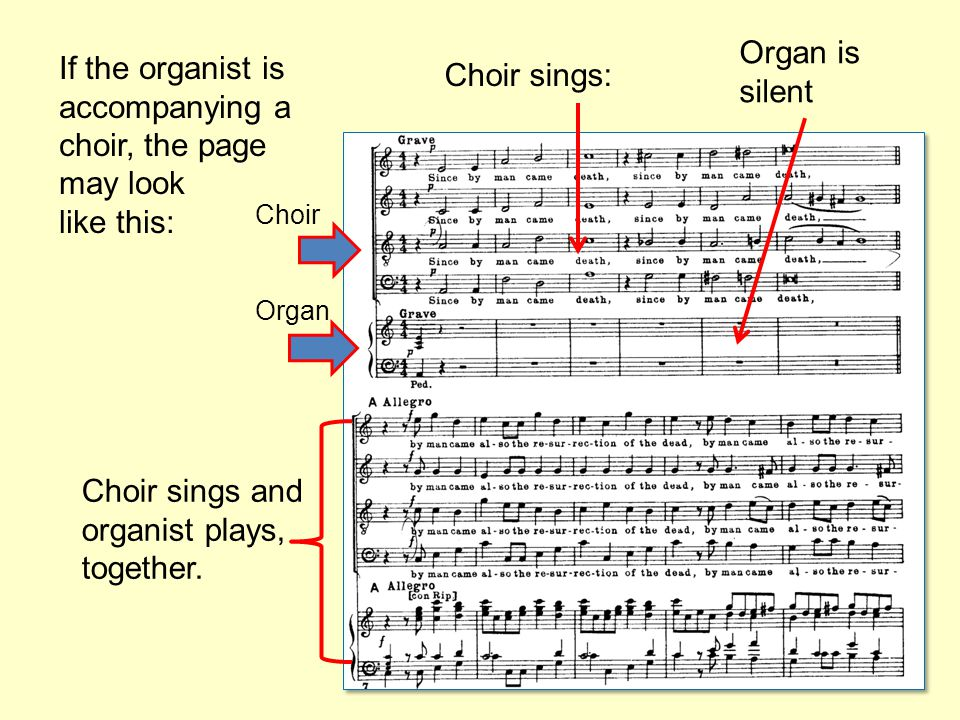 If the organist is accompanying a choir, the page may look like this: Choir sings: Organ is silent Choir sings and organist plays, together.