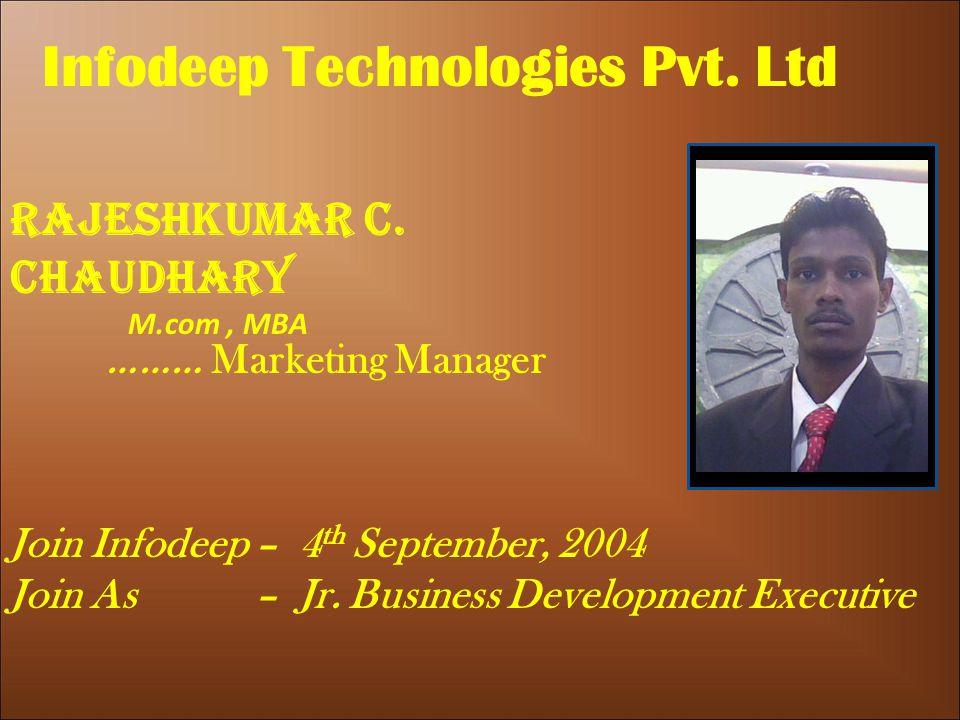 Rajeshkumar C. Chaudhary M.com, MBA Infodeep Technologies Pvt.