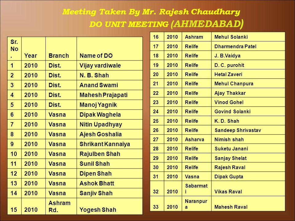 Meeting Taken By Mr. Rajesh Chaudhary DO UNIT MEETING (AHMEDABAD ) Sr.