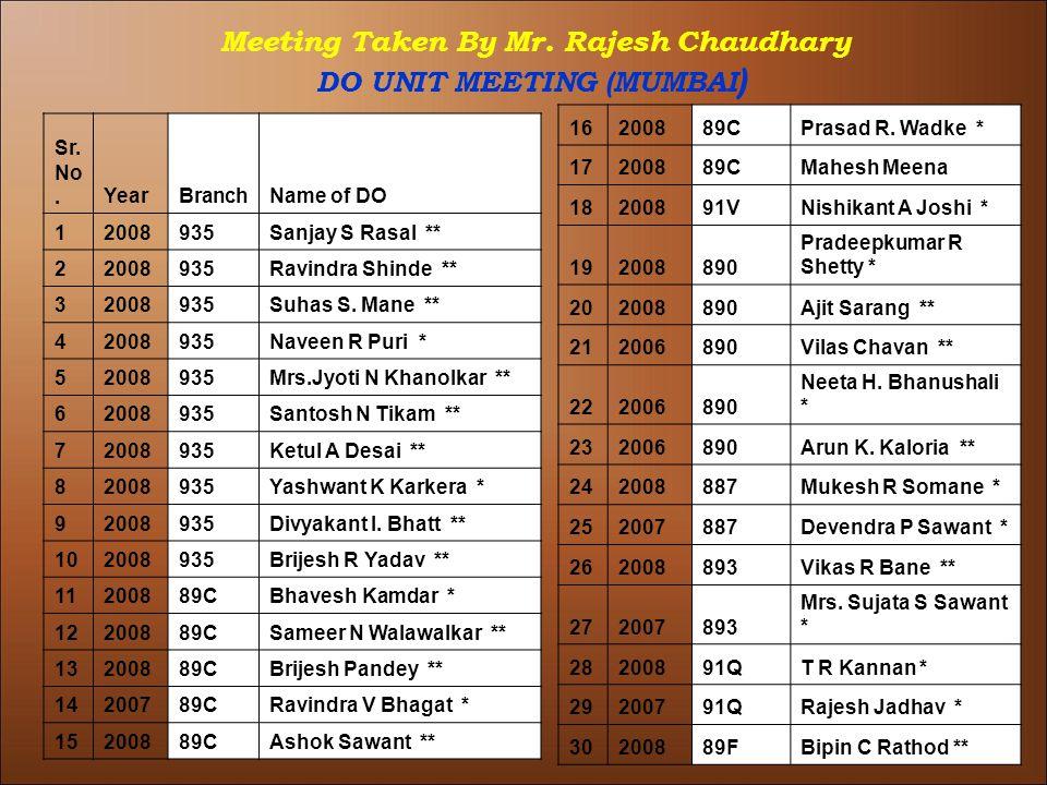 Meeting Taken By Mr. Rajesh Chaudhary DO UNIT MEETING (MUMBAI ) Sr.