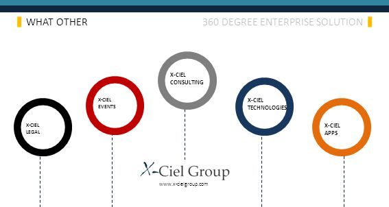 REACH US Copyright © by X-Ciel Consulting Pvt.Ltd.
