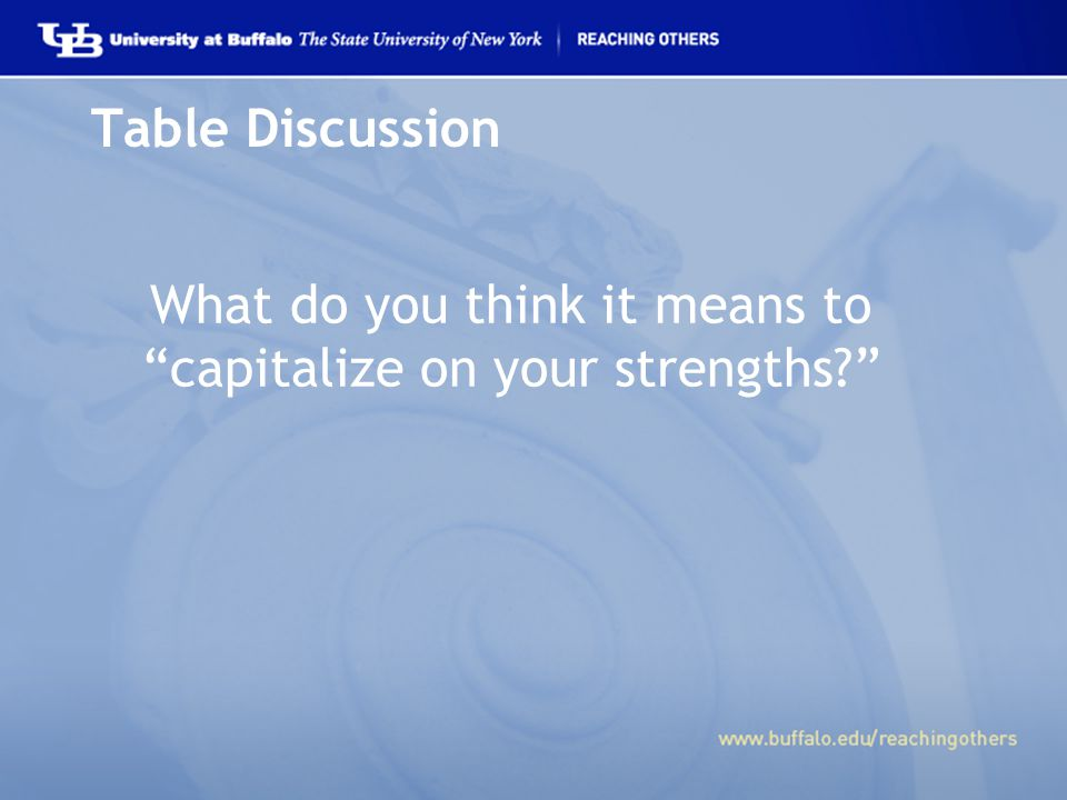 Table Discussion What do you think it means to capitalize on your strengths?