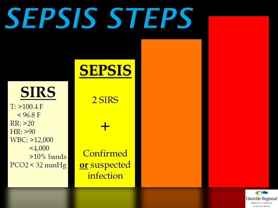 T: >100.4 F < 96.8 F RR: >20 HR: >90 WBC: >12,000 <4,000 >10% bands PCO2 < 32 mmHg SIRS 2 SIRS + Confirmed or suspected infection SEPSIS
