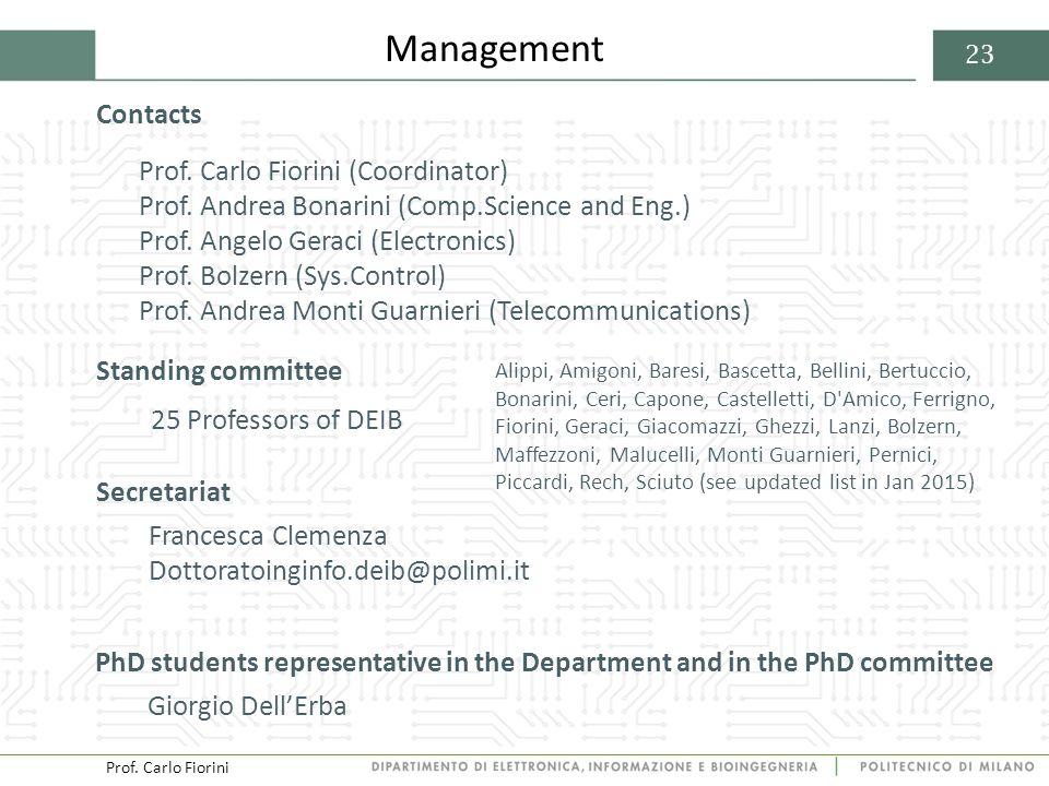Prof. Carlo Fiorini 23 Contacts Prof. Carlo Fiorini (Coordinator) Prof.