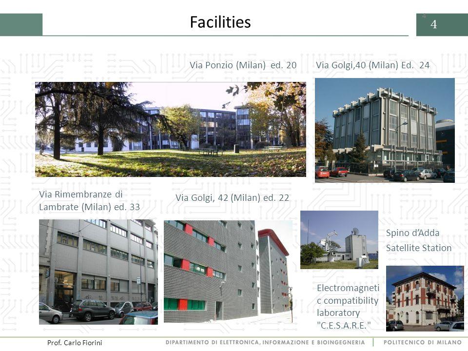 Prof. Carlo Fiorini 4 4 Facilities Via Ponzio (Milan) ed.