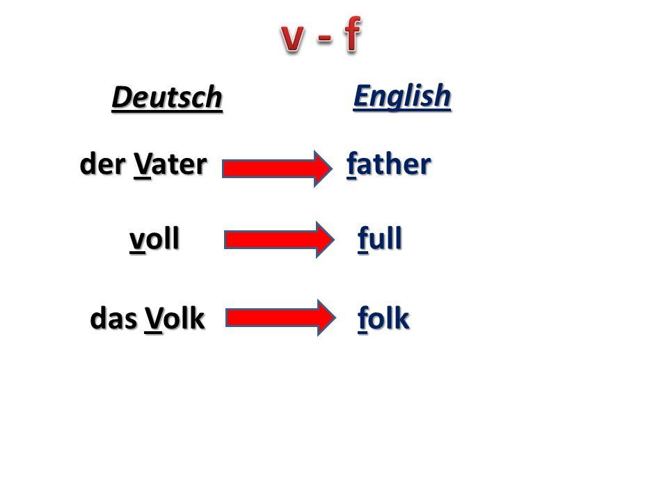 der Vater father Deutsch English voll das Volk full folk