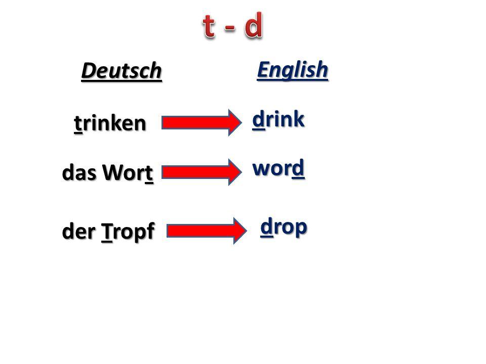 trinken drink das Wort word der Tropf drop Deutsch English