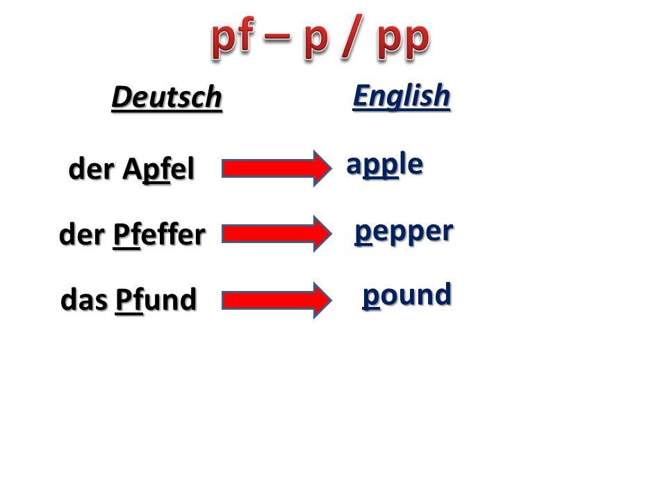 der Apfel apple Deutsch English der Pfeffer pepper das Pfund pound