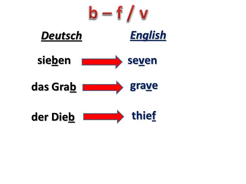 sieben seven Deutsch English das Grab grave der Dieb thief