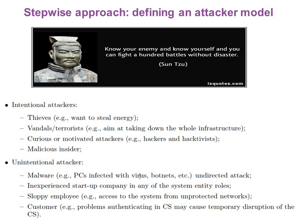 Stepwise approach: defining an attacker model
