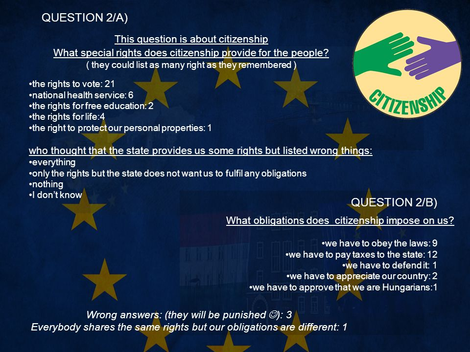 QUESTION 2/A) This question is about citizenship What special rights does citizenship provide for the people.