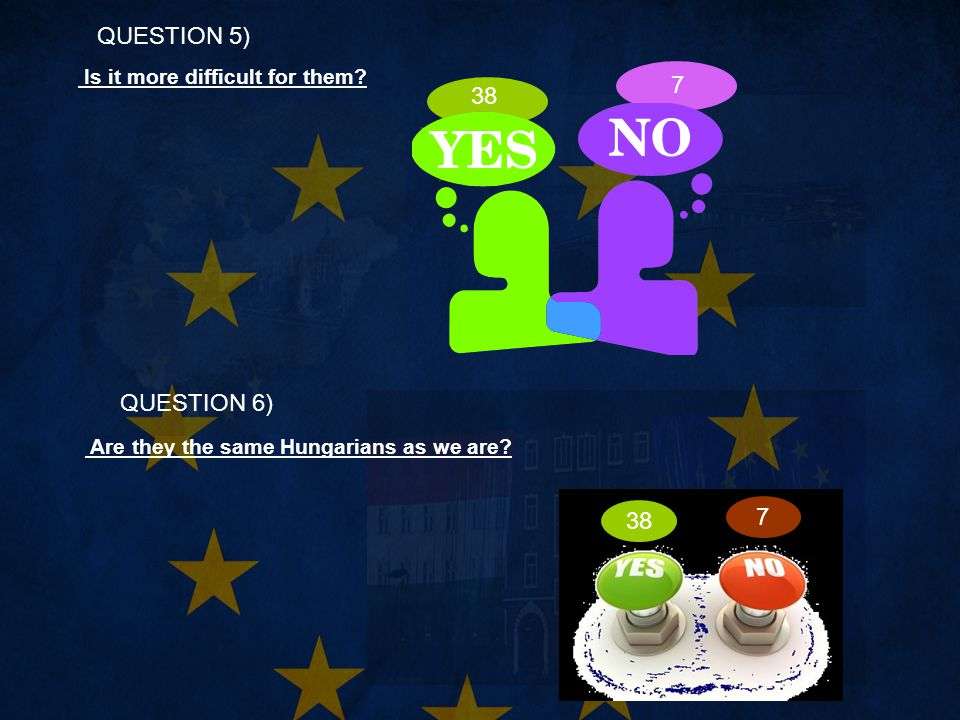 QUESTION 5) Is it more difficult for them. 38 7 QUESTION 6) Are they the same Hungarians as we are.