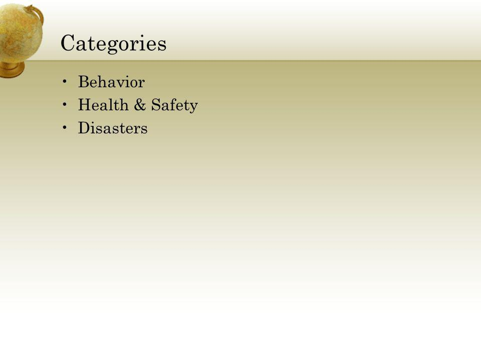 Categories Behavior Health & Safety Disasters