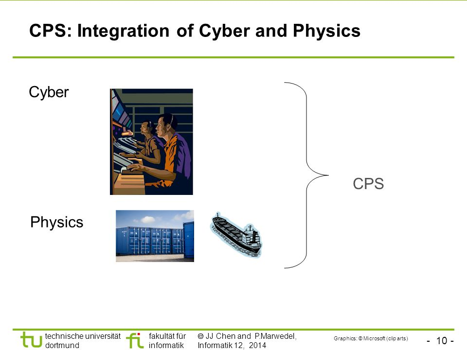 - 10 - technische universität dortmund fakultät für informatik  JJ Chen and P.Marwedel, Informatik 12, 2014 CPS: Integration of Cyber and Physics Cyber Physics CPS Graphics: © Microsoft (clip arts)