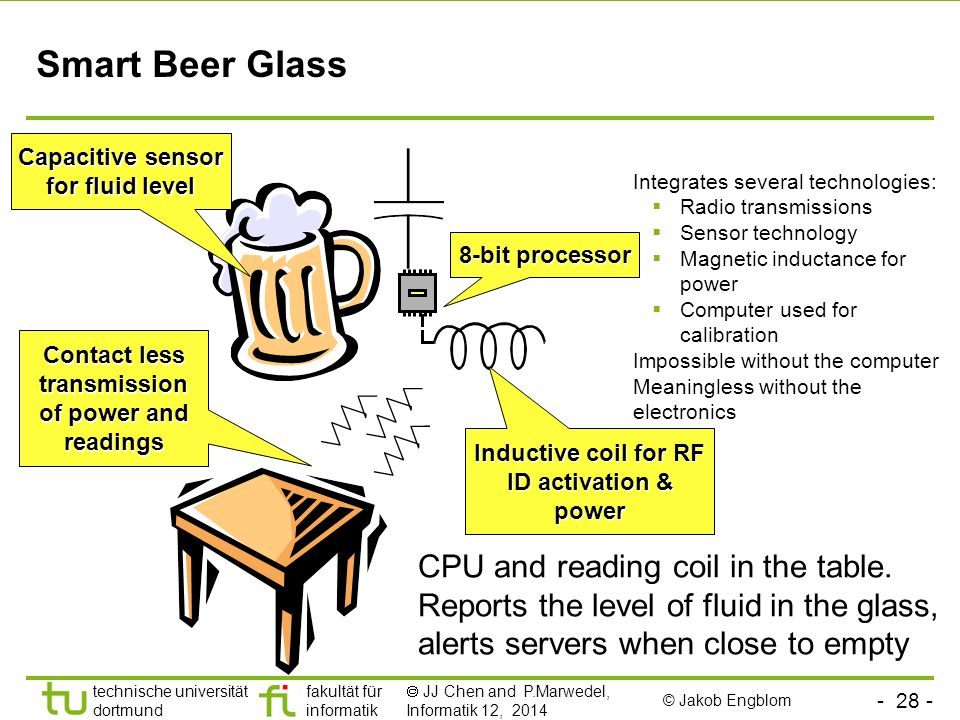 - 28 - technische universität dortmund fakultät für informatik  JJ Chen and P.Marwedel, Informatik 12, 2014 Smart Beer Glass 8-bit processor Capacitive sensor for fluid level Inductive coil for RF ID activation & power CPU and reading coil in the table.