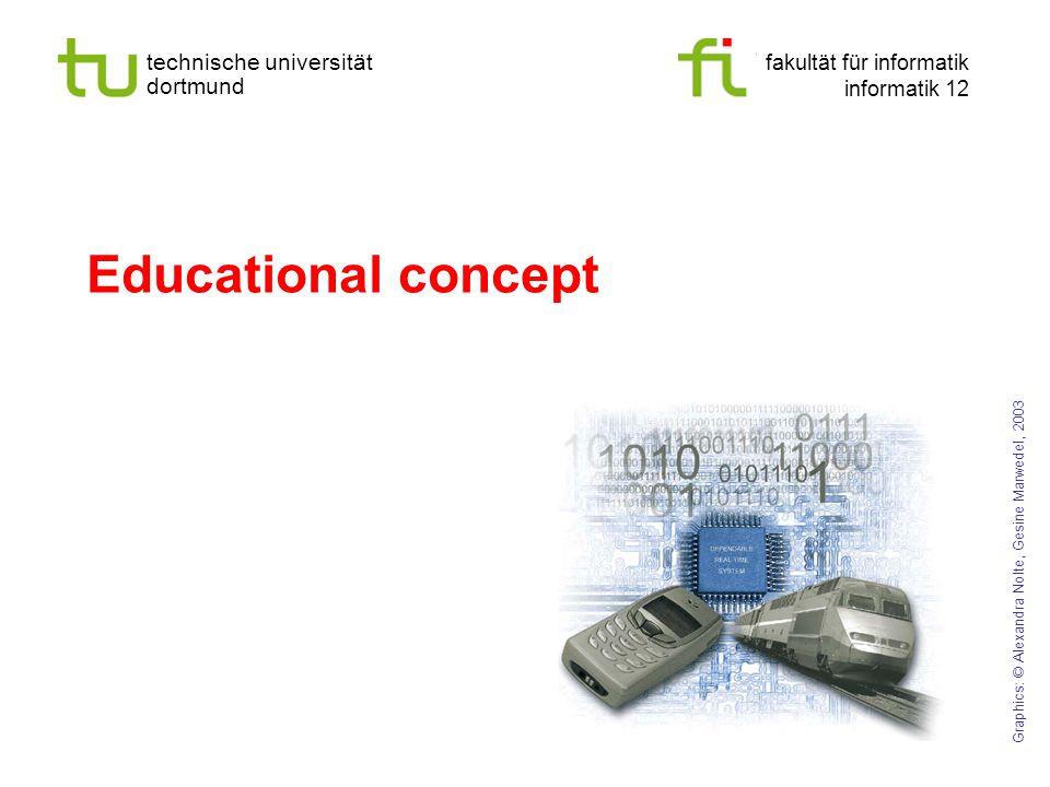 technische universität dortmund fakultät für informatik informatik 12 Educational concept Graphics: © Alexandra Nolte, Gesine Marwedel, 2003