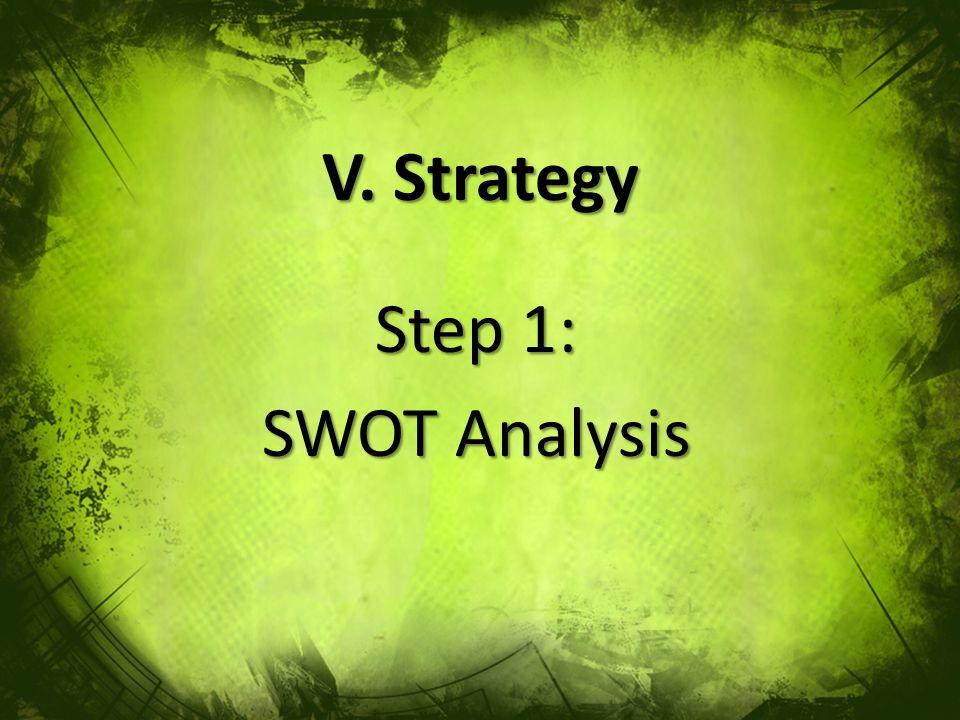 Step 1: SWOT Analysis