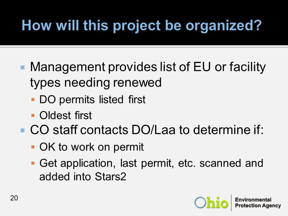  Management provides list of EU or facility types needing renewed  DO permits listed first  Oldest first  CO staff contacts DO/Laa to determine if:  OK to work on permit  Get application, last permit, etc.