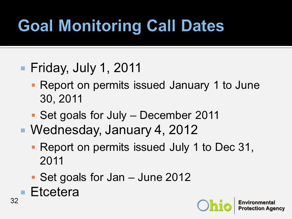  Friday, July 1, 2011  Report on permits issued January 1 to June 30, 2011  Set goals for July – December 2011  Wednesday, January 4, 2012  Report on permits issued July 1 to Dec 31, 2011  Set goals for Jan – June 2012  Etcetera 32