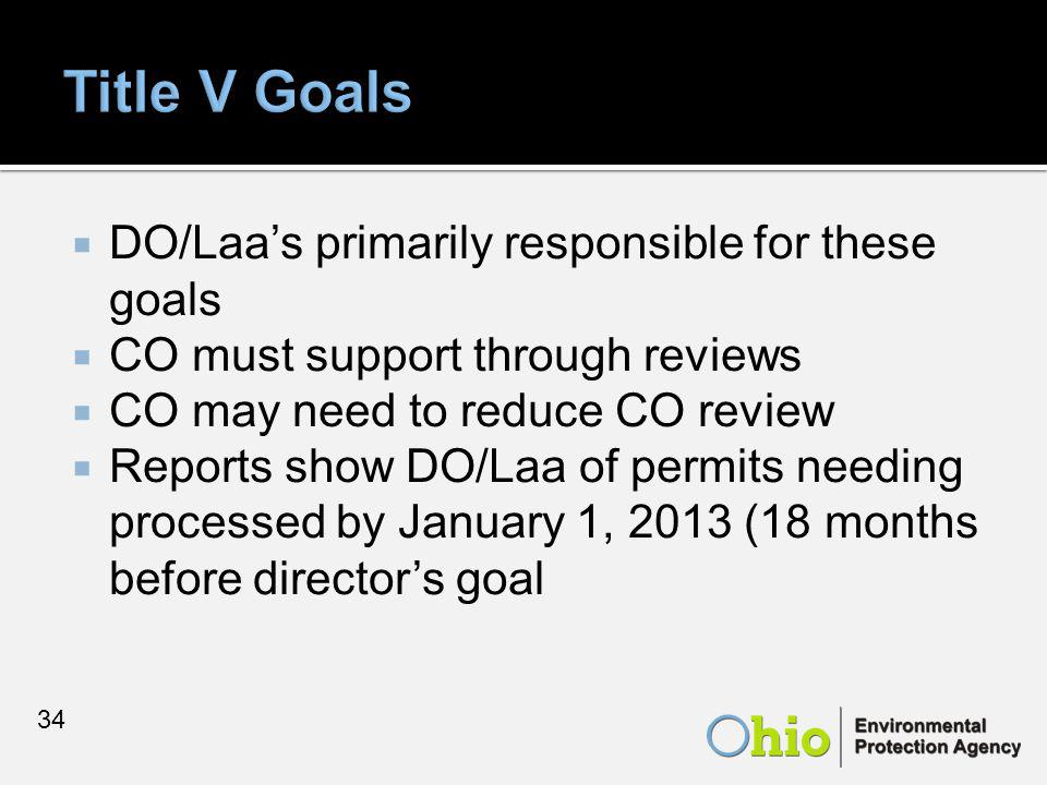 DO/Laa's primarily responsible for these goals  CO must support through reviews  CO may need to reduce CO review  Reports show DO/Laa of permits needing processed by January 1, 2013 (18 months before director's goal 34