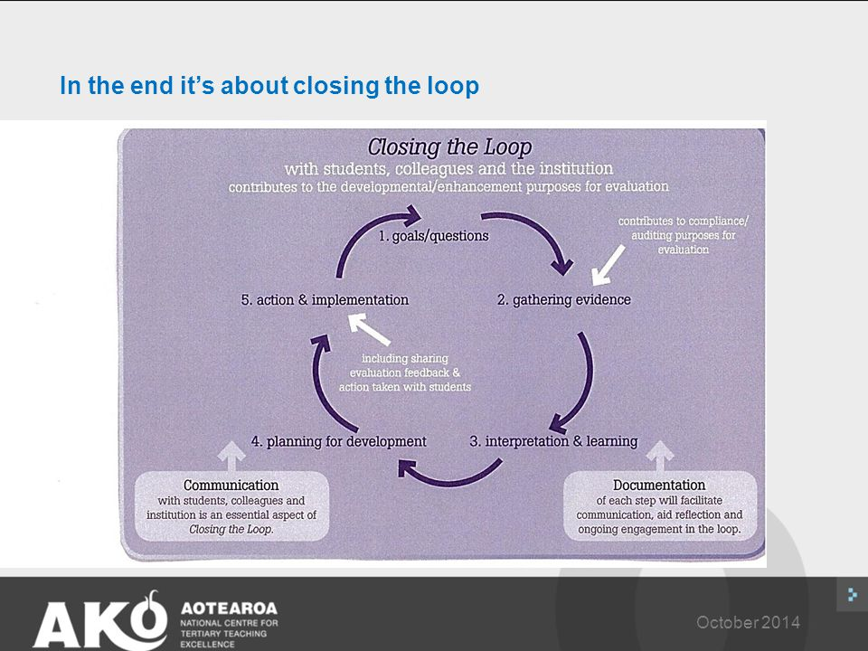 October 2014 In the end it's about closing the loop