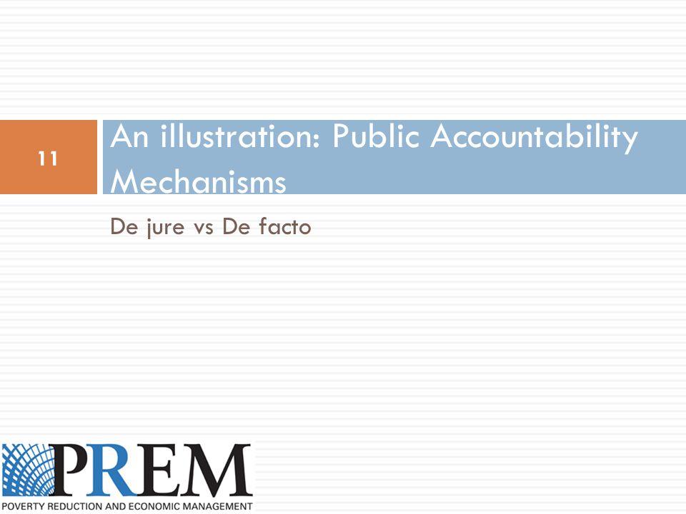 De jure vs De facto An illustration: Public Accountability Mechanisms 11