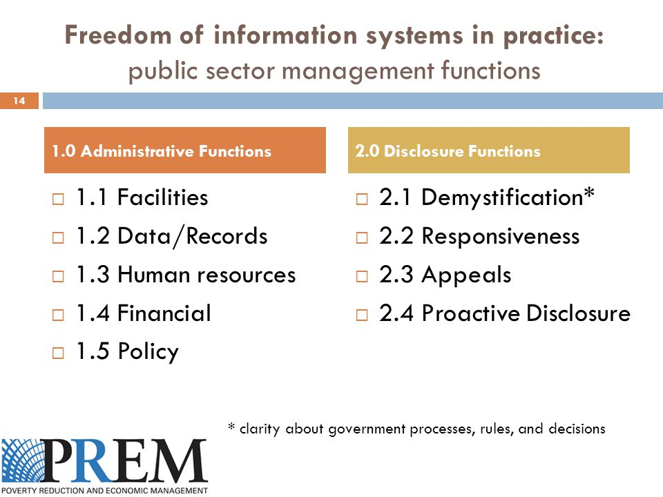 Freedom of information systems in practice: public sector management functions  1.1 Facilities  1.2 Data/Records  1.3 Human resources  1.4 Financial  1.5 Policy  2.1 Demystification*  2.2 Responsiveness  2.3 Appeals  2.4 Proactive Disclosure 14 1.0 Administrative Functions2.0 Disclosure Functions * clarity about government processes, rules, and decisions