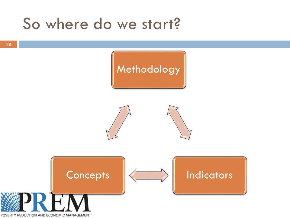 So where do we start 18 MethodologyIndicatorsConcepts