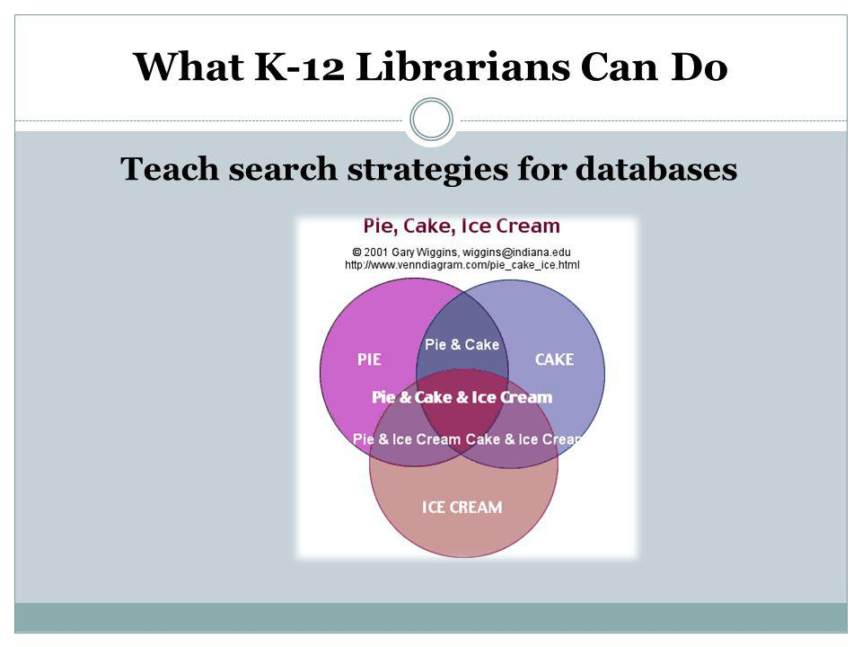What K-12 Librarians Can Do Teach search strategies for databases