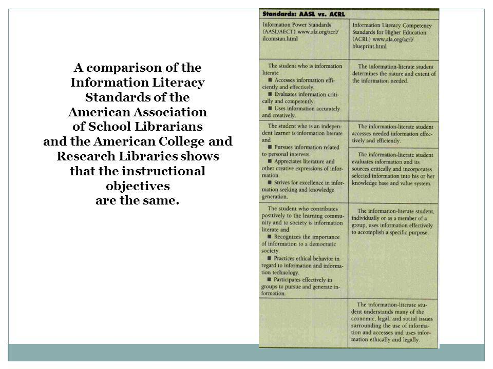 A comparison of the Information Literacy Standards of the American Association of School Librarians and the American College and Research Libraries shows that the instructional objectives are the same.