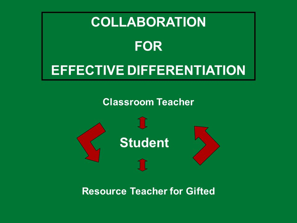 COLLABORATION FOR EFFECTIVE DIFFERENTIATION Classroom Teacher Resource Teacher for Gifted Student