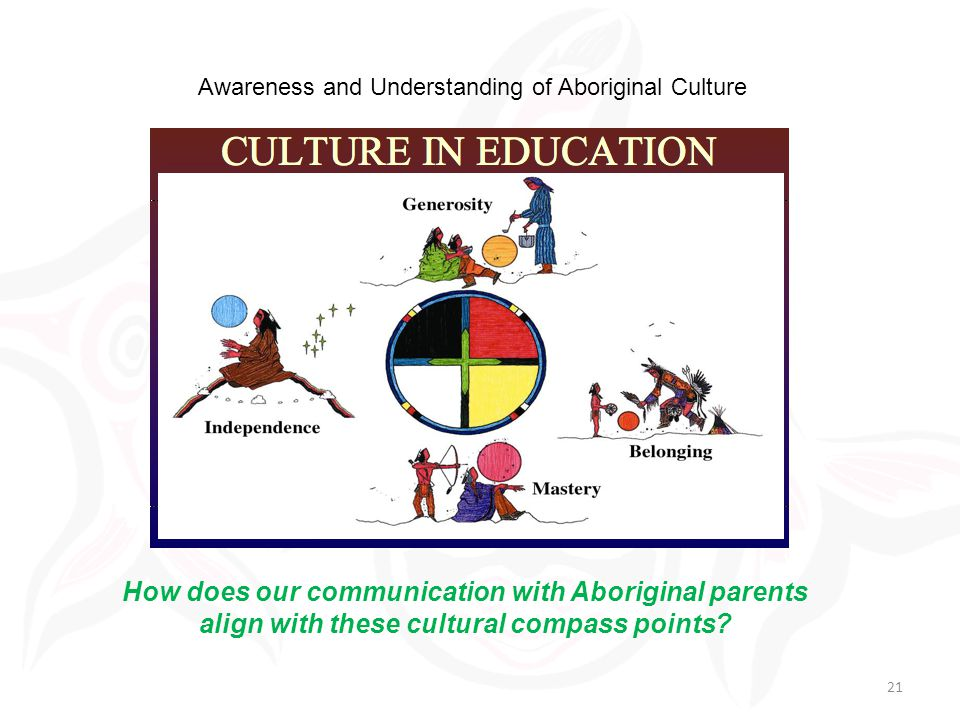 Awareness and Understanding of Aboriginal Culture How does our communication with Aboriginal parents align with these cultural compass points.