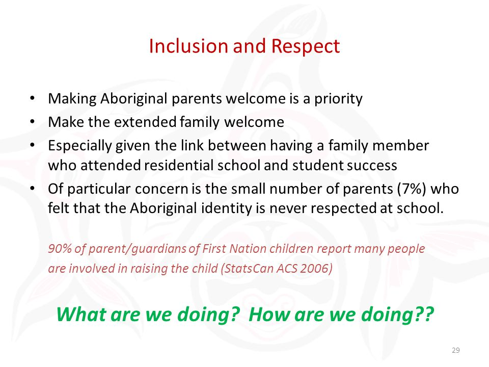 Making Aboriginal parents welcome is a priority Make the extended family welcome Especially given the link between having a family member who attended residential school and student success Of particular concern is the small number of parents (7%) who felt that the Aboriginal identity is never respected at school.
