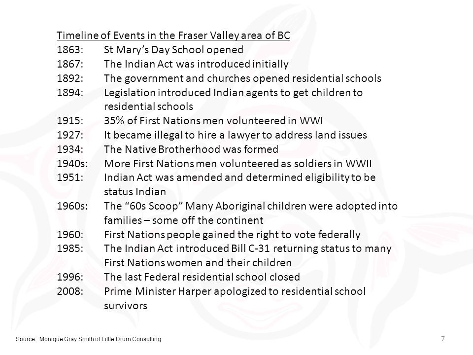 Timeline of Events in the Fraser Valley area of BC 1863:St Mary's Day School opened 1867:The Indian Act was introduced initially 1892:The government and churches opened residential schools 1894: Legislation introduced Indian agents to get children to residential schools 1915:35% of First Nations men volunteered in WWI 1927:It became illegal to hire a lawyer to address land issues 1934:The Native Brotherhood was formed 1940s:More First Nations men volunteered as soldiers in WWII 1951:Indian Act was amended and determined eligibility to be status Indian 1960s:The 60s Scoop Many Aboriginal children were adopted into families – some off the continent 1960:First Nations people gained the right to vote federally 1985:The Indian Act introduced Bill C-31 returning status to many First Nations women and their children 1996:The last Federal residential school closed 2008:Prime Minister Harper apologized to residential school survivors Source: Monique Gray Smith of Little Drum Consulting 7