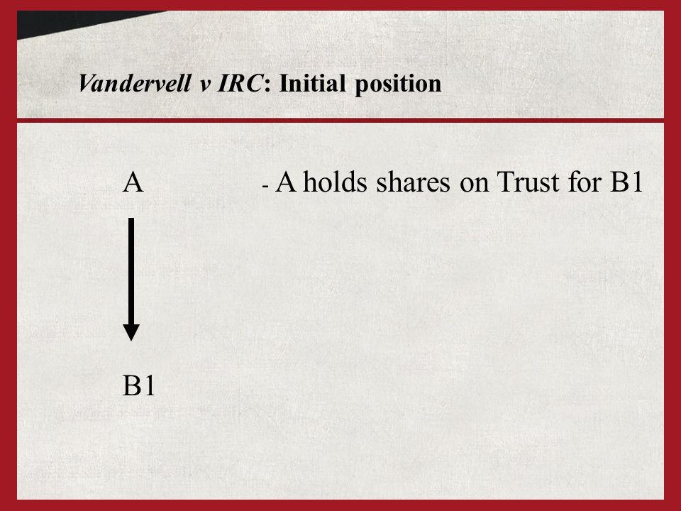 A2 = shares B2?.