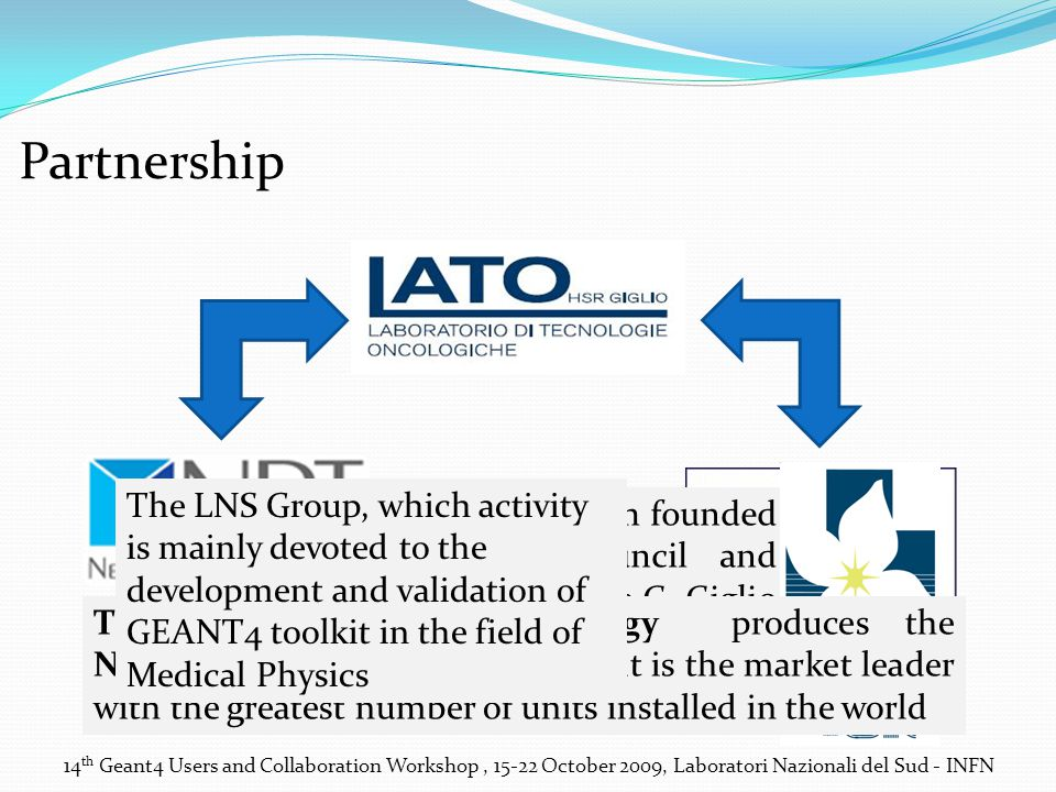 Partnership LATO is a research consortium founded by National Research Council and located inside the San Raffaele G. Giglio Hospital The New Radiant