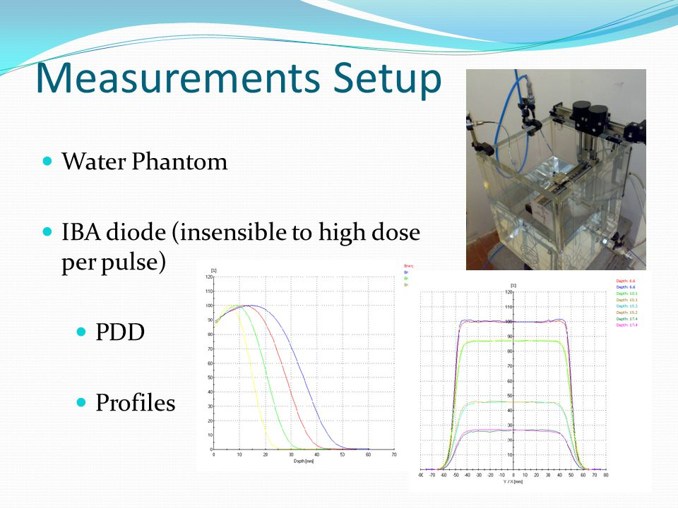 Measurements Setup Water Phantom IBA diode (insensible to high dose per pulse) PDD Profiles